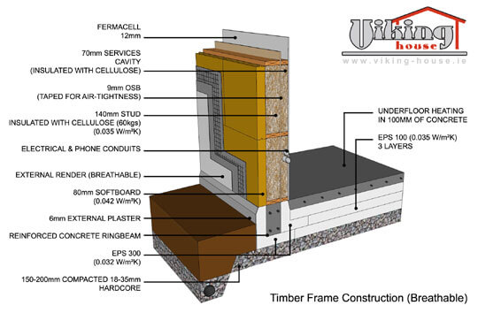 Timber Frame Passive Extension