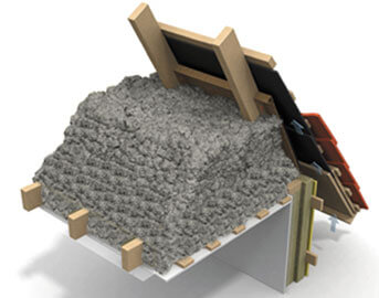 Cellulose insulation for Rockwool blown insulation